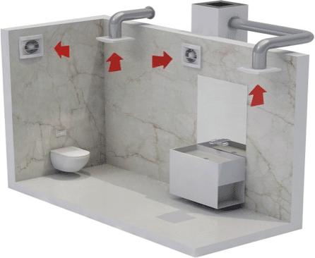 ventilace koupelny